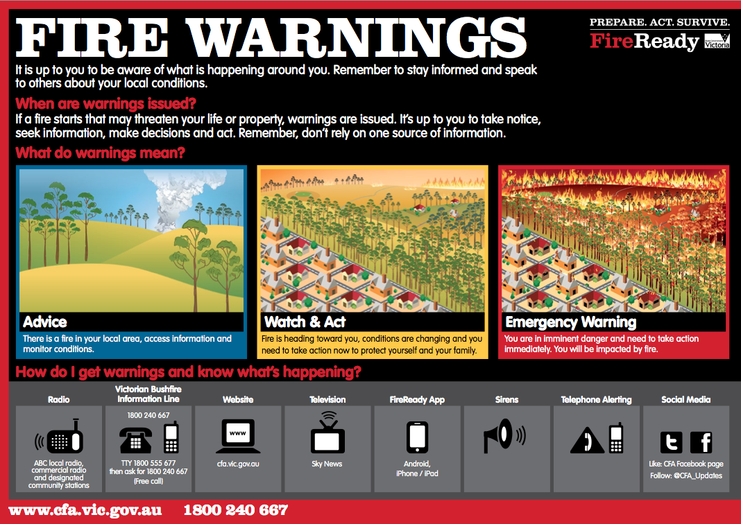 Fire Warnings